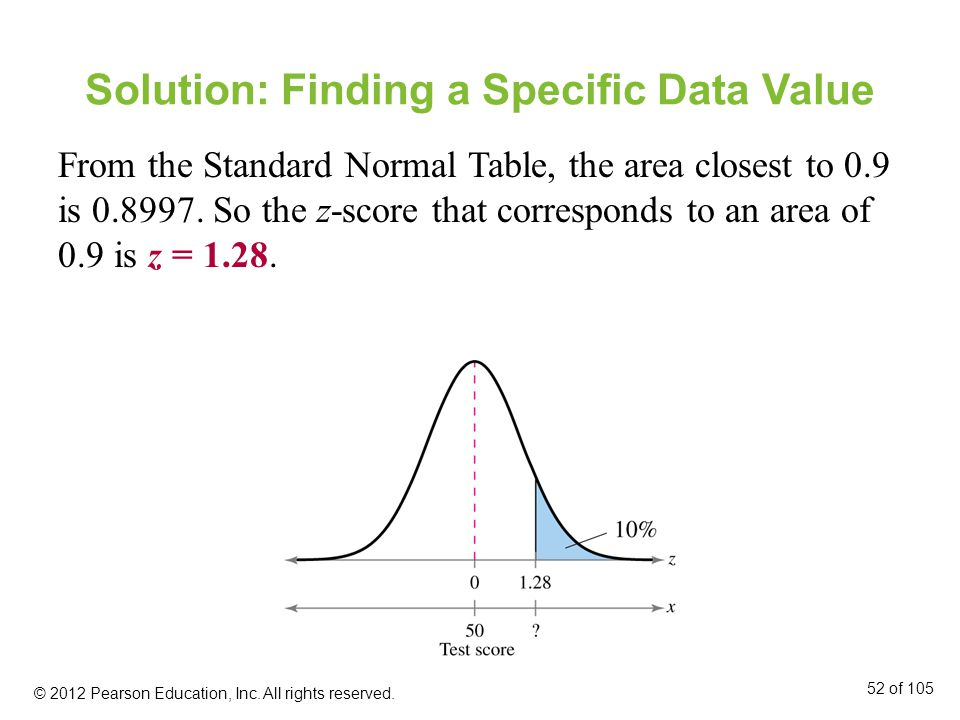 Solution: Finding a Specific Data Value
