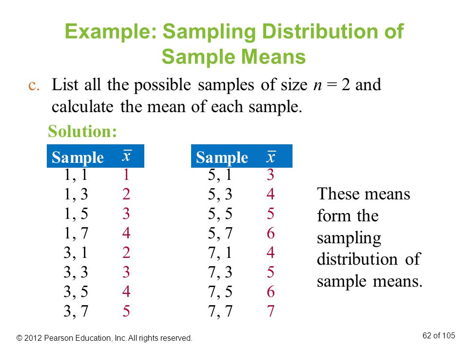 Example: Sampling Distribution of Sample Means