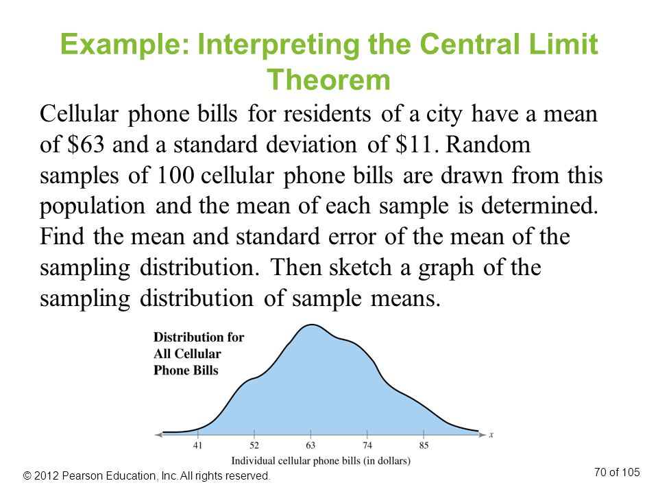 Example: Interpreting the Central Limit Theorem