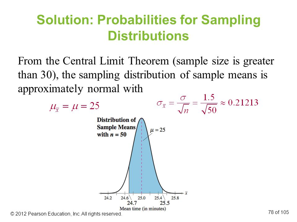 Solution: Probabilities for Sampling Distributions