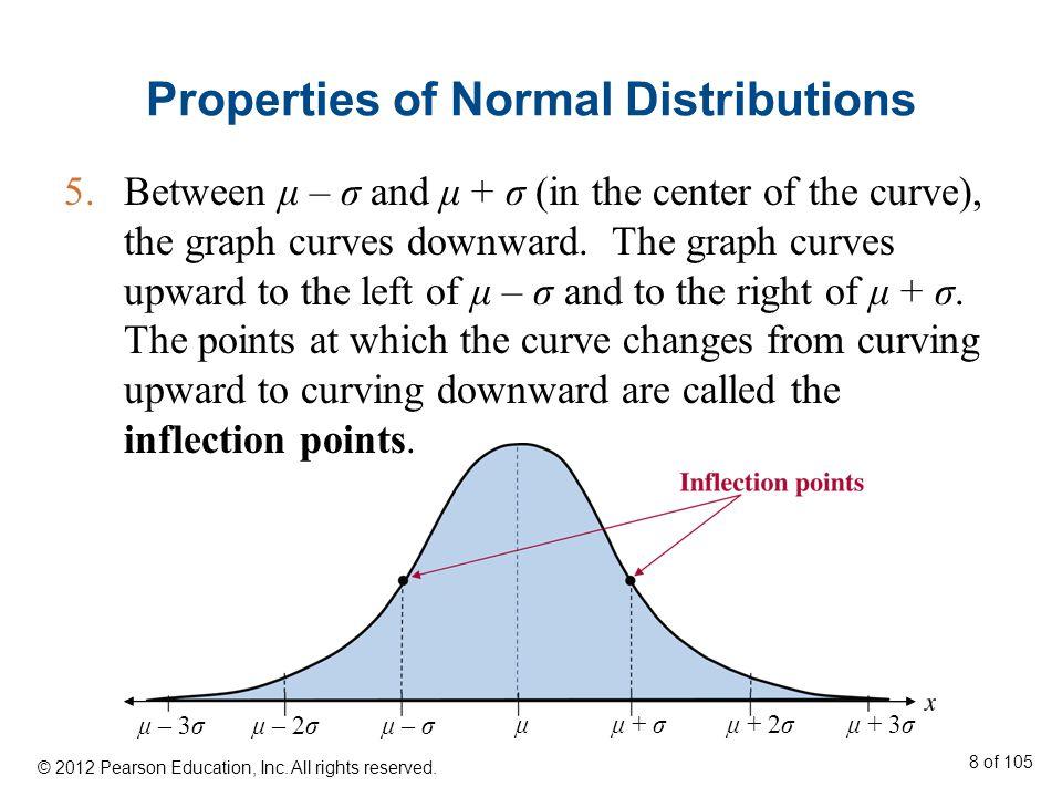 Properties of Normal Distributions