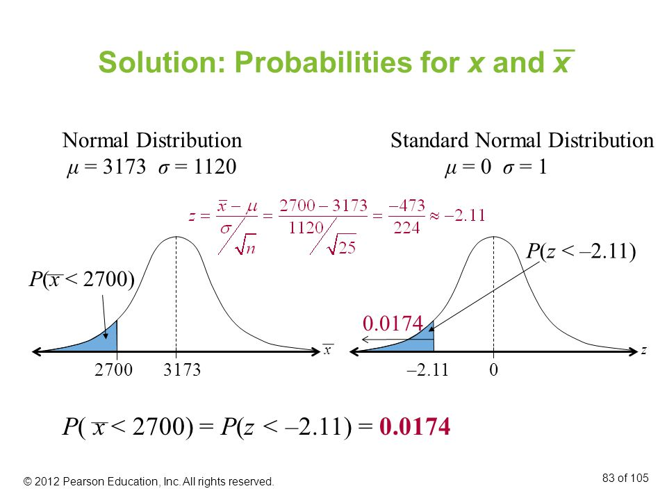 Solution: Probabilities for x and x