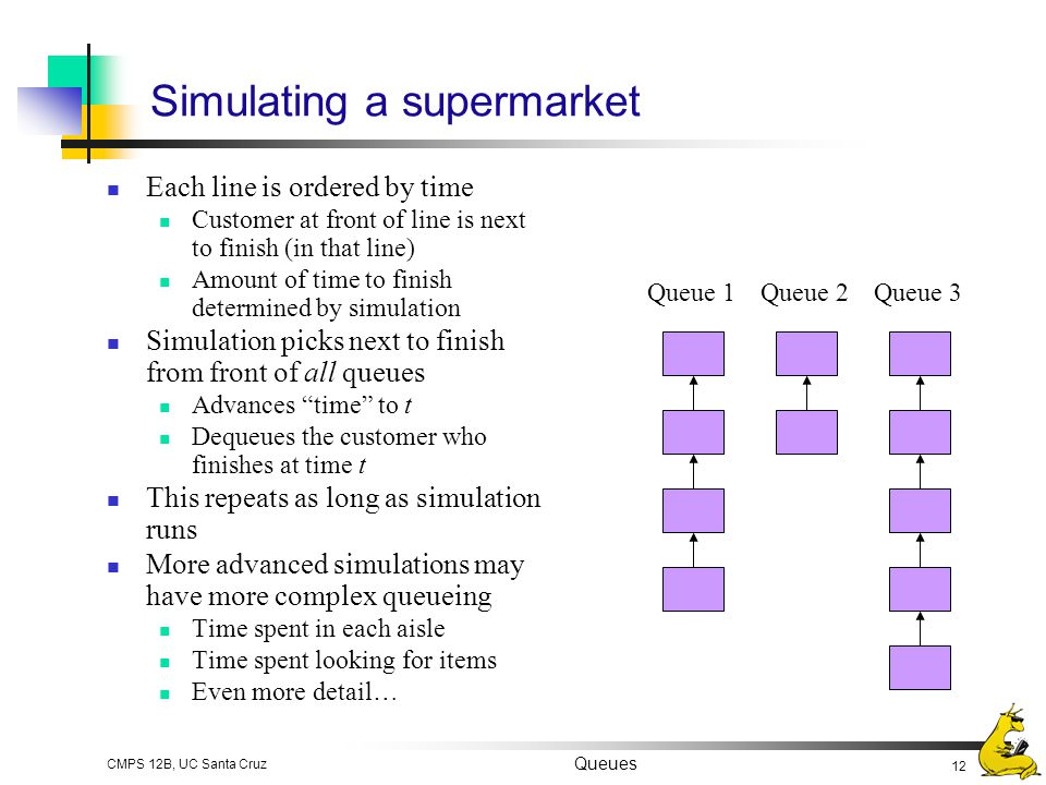 Simulating a supermarket