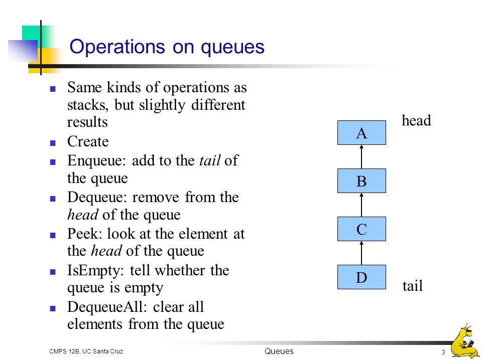 Operations on queues Same kinds of operations as stacks, but slightly different results. Create. Enqueue: add to the tail of the queue.