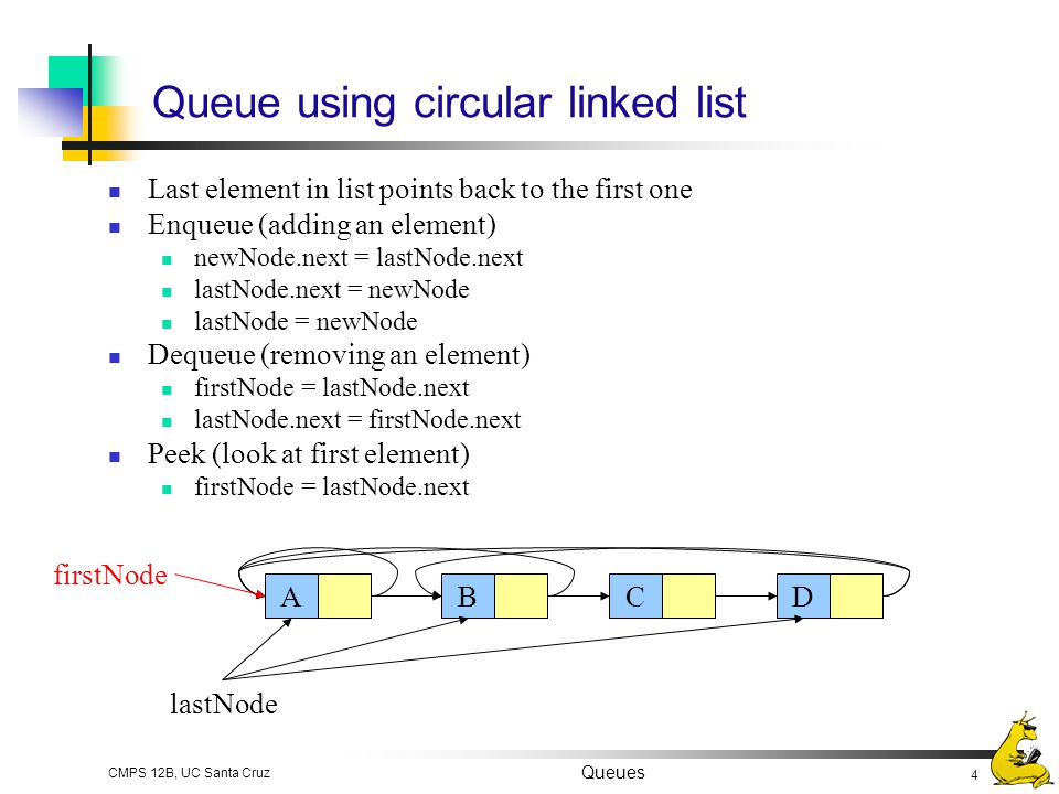 Queue using circular linked list