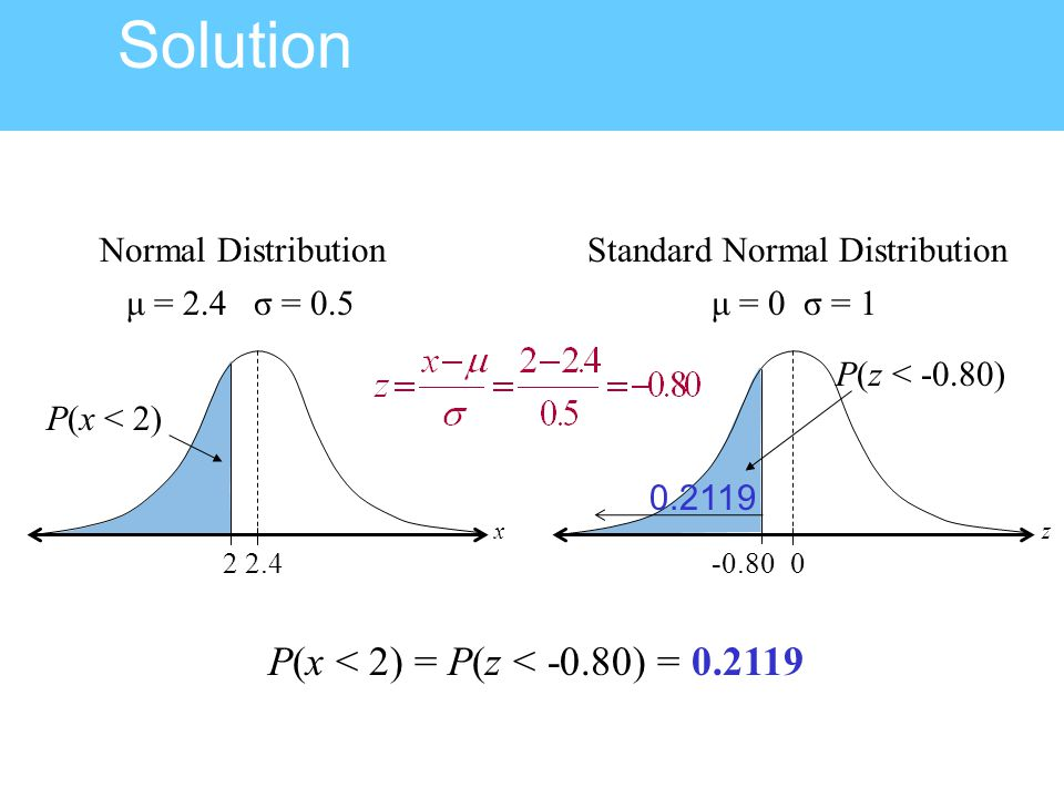 Solution P(x < 2) = P(z < -0.80) = 0.2119 Normal Distribution