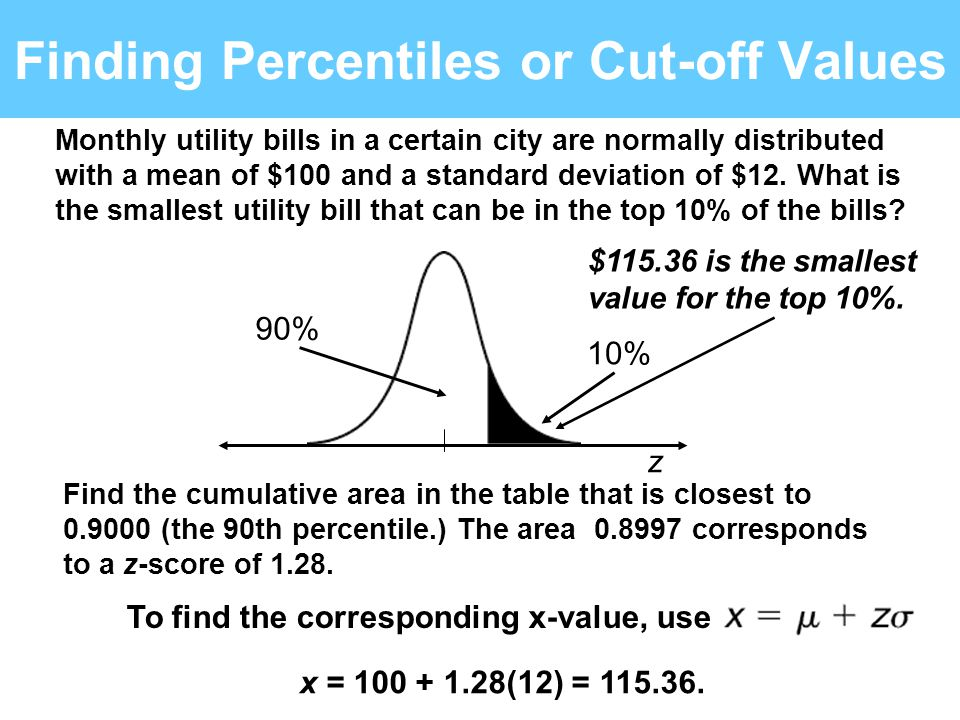 5 normal probability distributions ppt video online download finding percentiles or cut off values ccuart Image collections