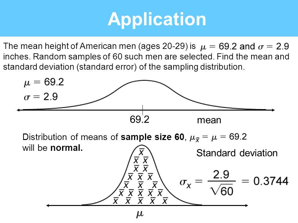 Application 69.2 mean Standard deviation