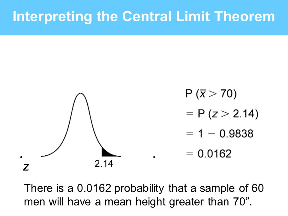 Interpreting the Central Limit Theorem