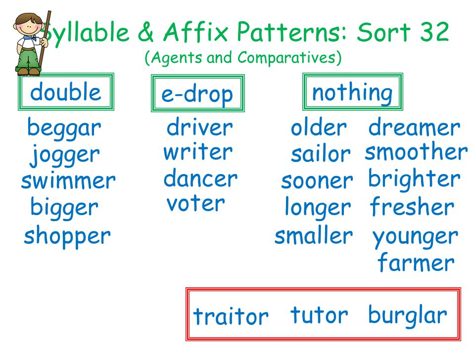 Syllable & Affix Patterns: Sort 32 (Agents and Comparatives)