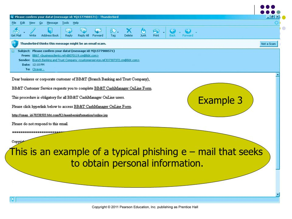 This is an example of a typical phishing e – mail that seeks