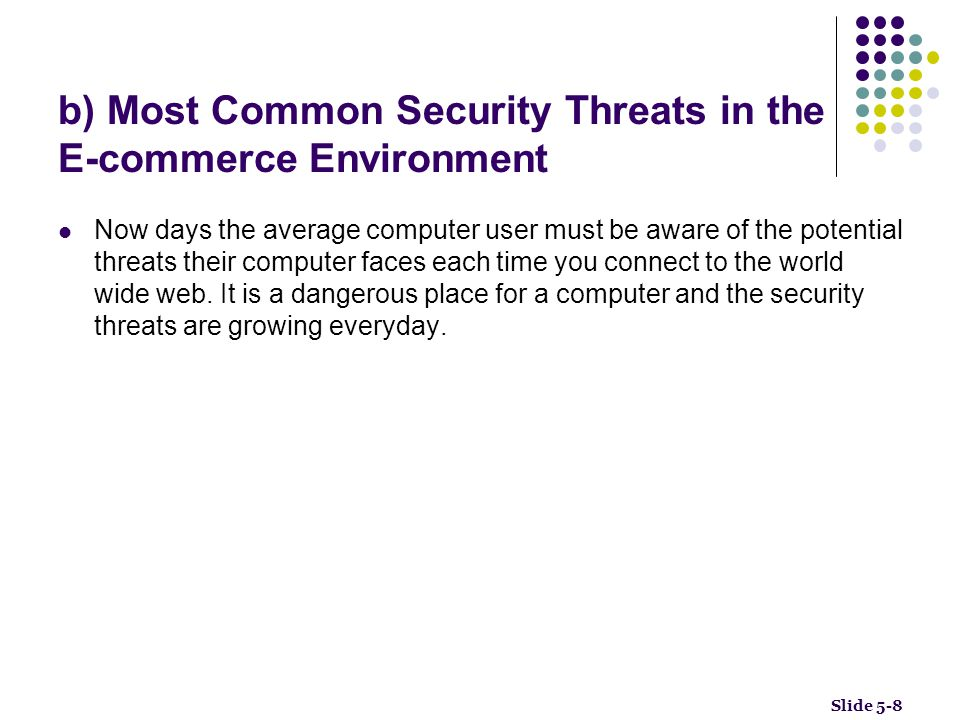 b) Most Common Security Threats in the E-commerce Environment