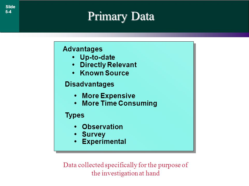 Primary Data Advantages • Up-to-date • Directly Relevant