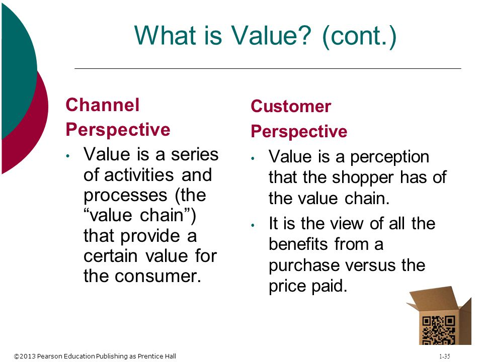 What is Value (cont.) Channel Perspective