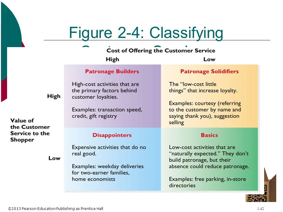 Figure 2-4: Classifying Customer Services