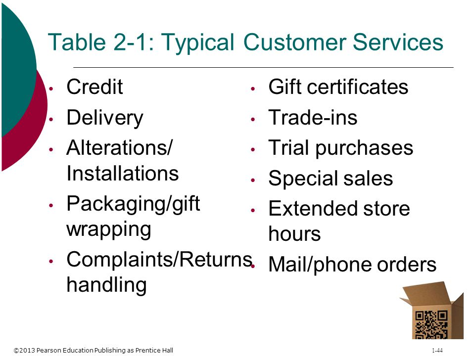 Table 2-1: Typical Customer Services