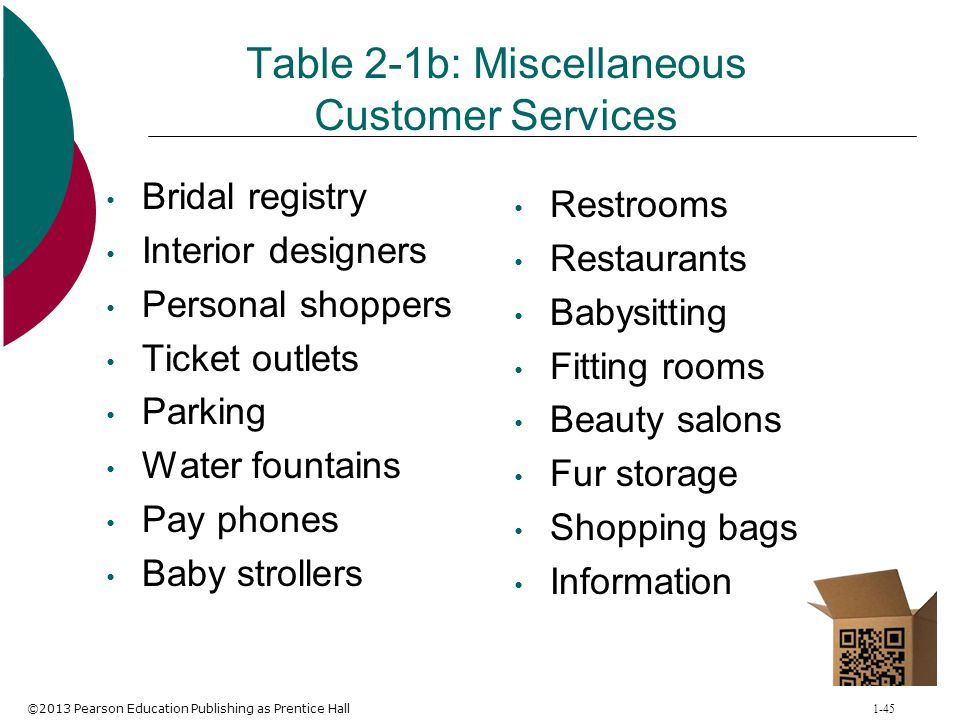 Table 2-1b: Miscellaneous Customer Services