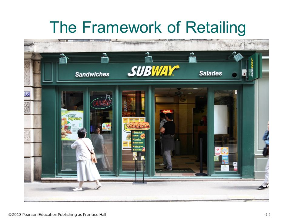 The Framework of Retailing