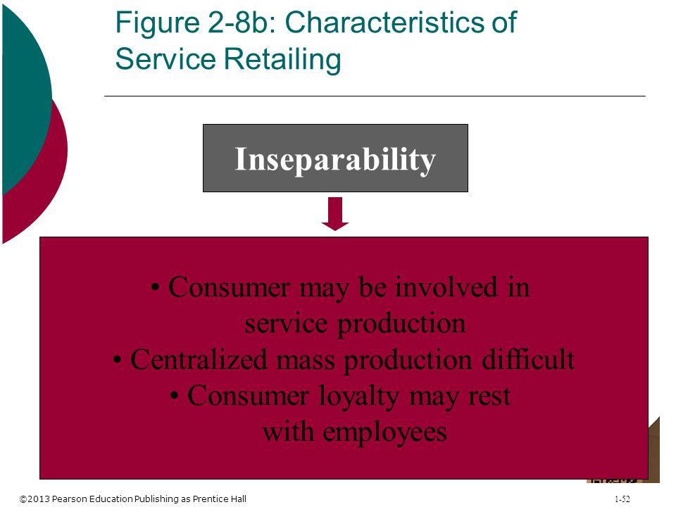 Figure 2-8b: Characteristics of Service Retailing