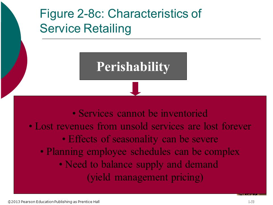 Figure 2-8c: Characteristics of Service Retailing