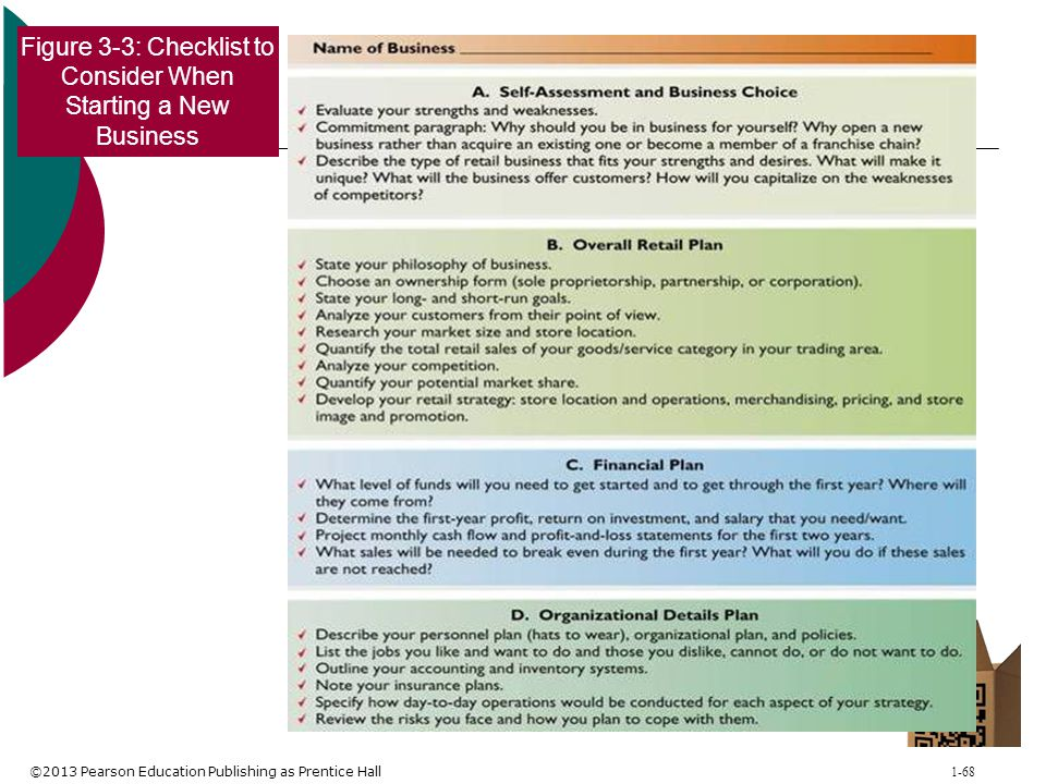 Figure 3-3: Checklist to Consider When Starting a New Business