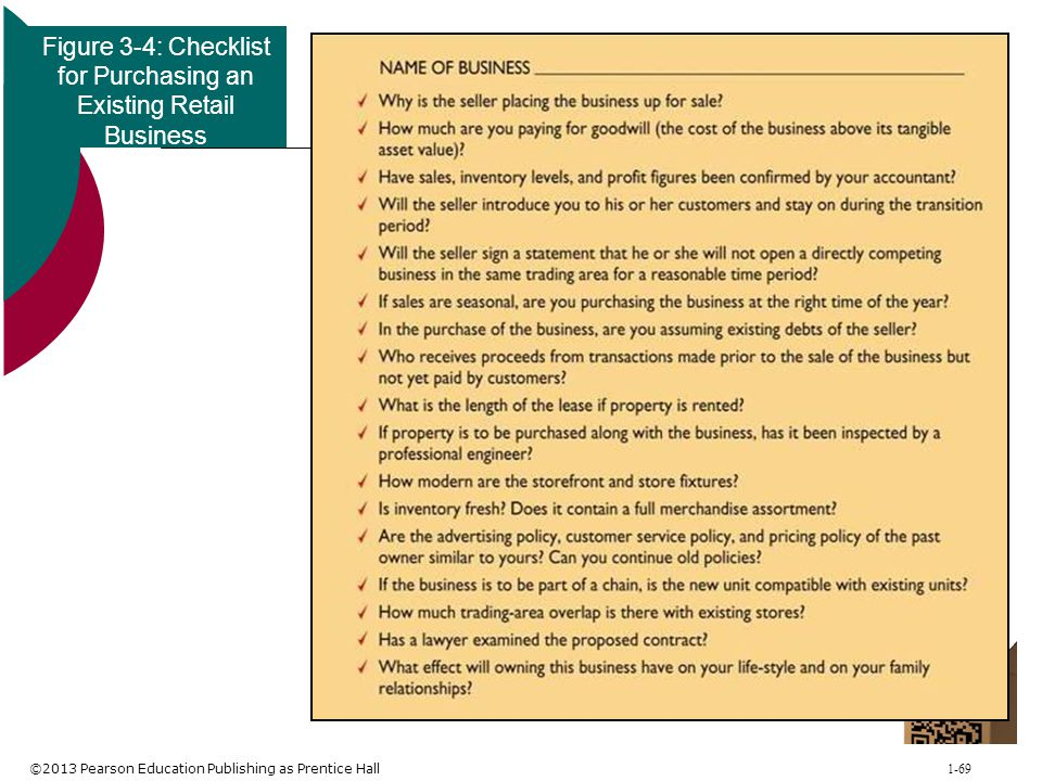 Figure 3-4: Checklist for Purchasing an Existing Retail Business