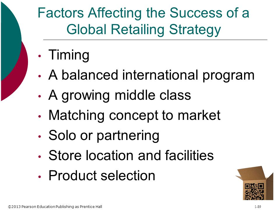 Factors Affecting the Success of a Global Retailing Strategy