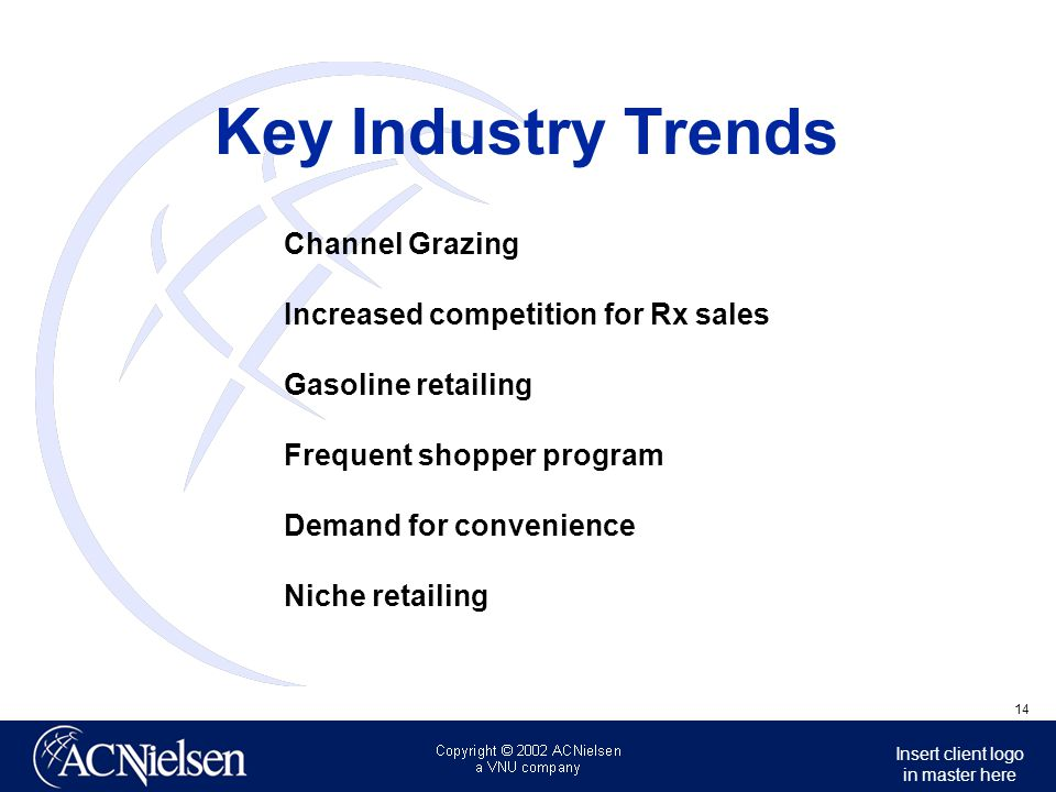 Key Industry Trends Channel Grazing Increased competition for Rx sales