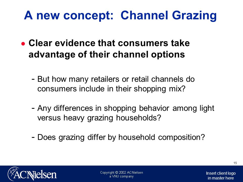 A new concept: Channel Grazing