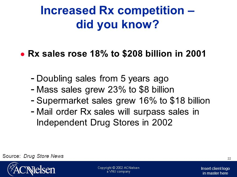 Increased Rx competition – did you know