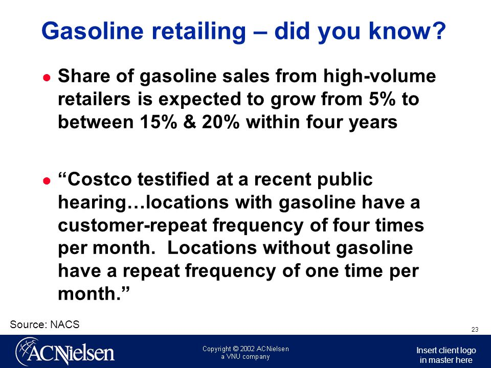 Gasoline retailing – did you know