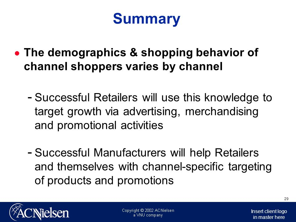 Summary The demographics & shopping behavior of channel shoppers varies by channel.
