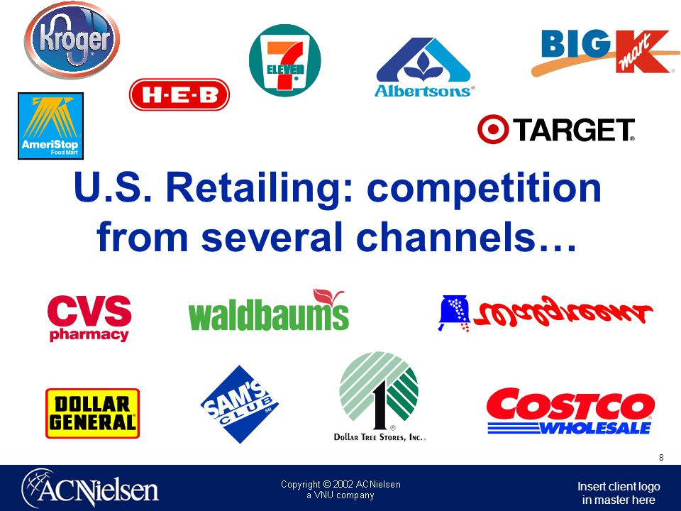 U.S. Retailing: competition from several channels…