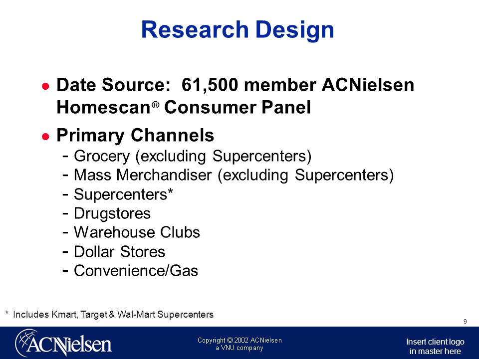 Research Design Date Source: 61,500 member ACNielsen Homescan Consumer Panel. Primary Channels. Grocery (excluding Supercenters)