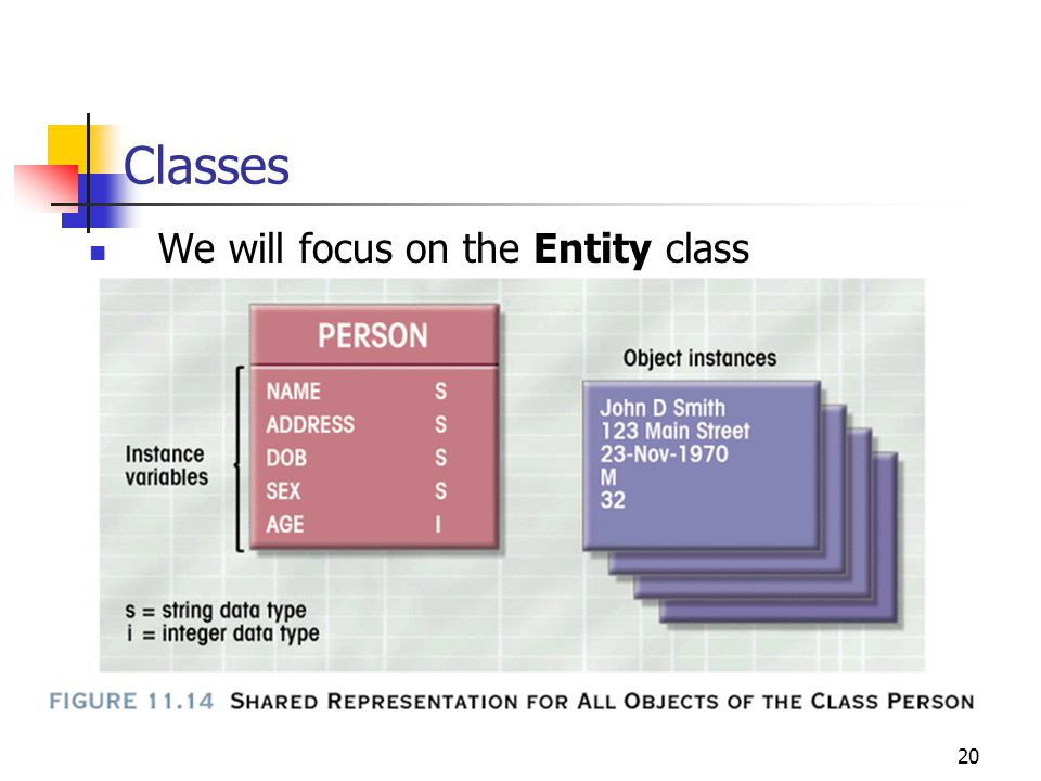 Classes We will focus on the Entity class