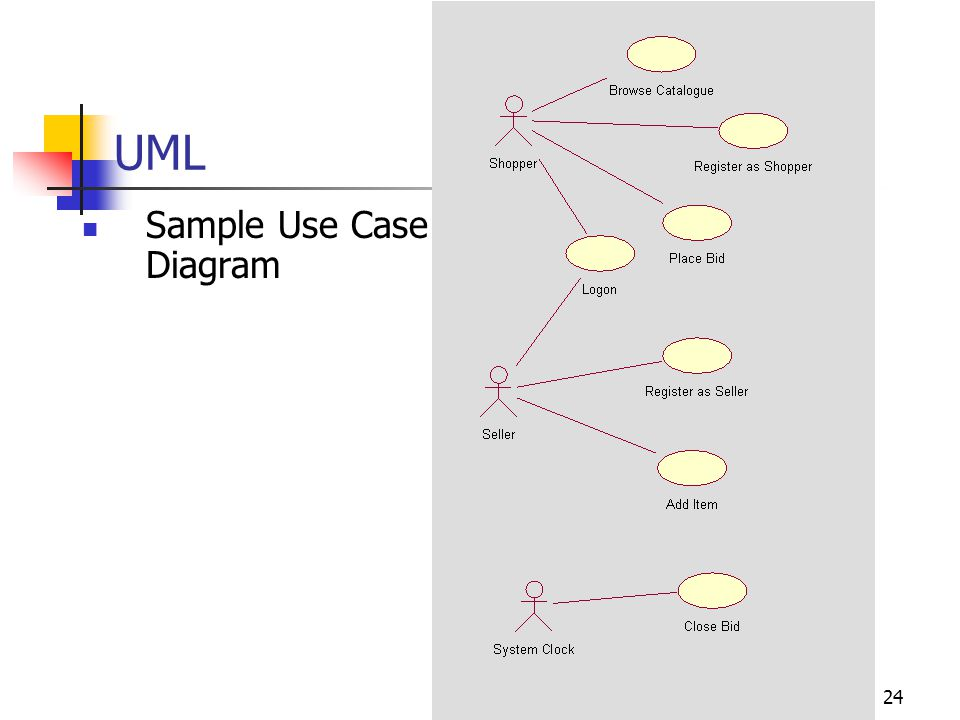 UML Sample Use Case Diagram
