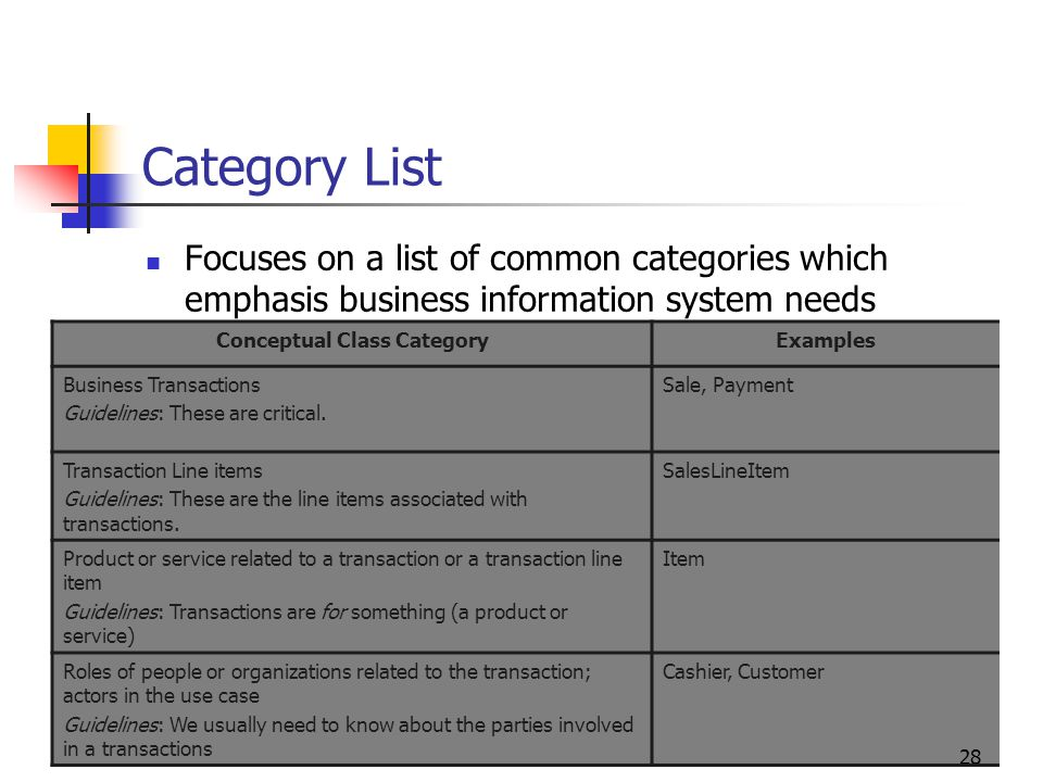 Conceptual Class Category