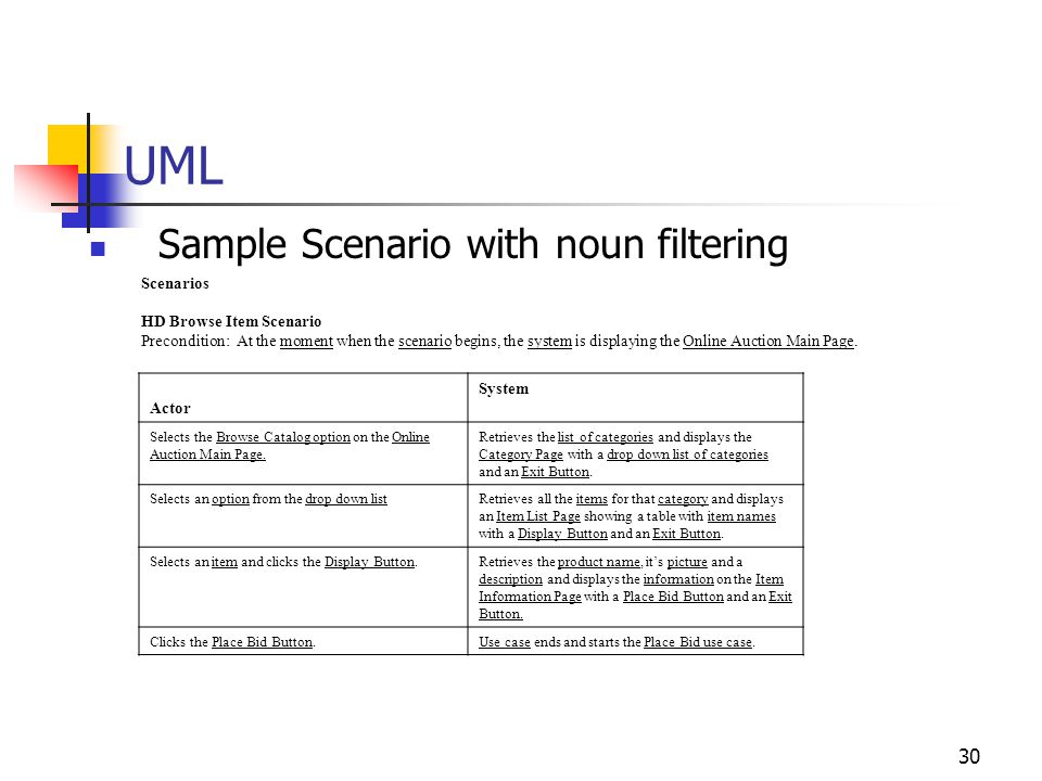 UML Sample Scenario with noun filtering System Actor Scenarios