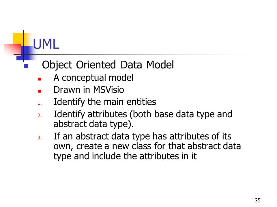 UML Object Oriented Data Model A conceptual model Drawn in MSVisio