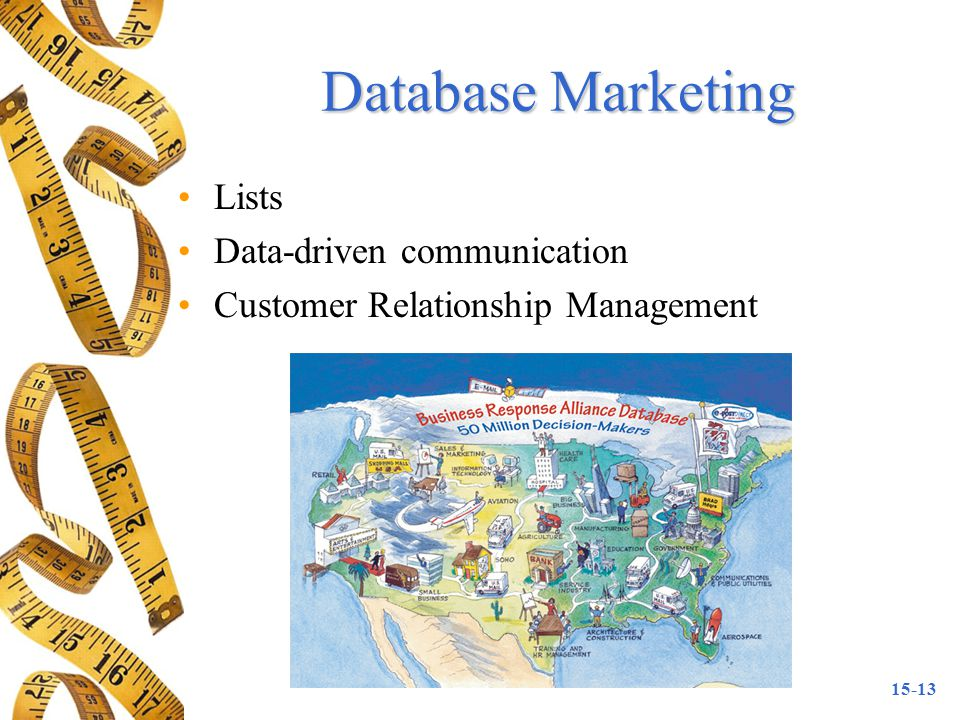 Database Marketing Lists Data-driven communication