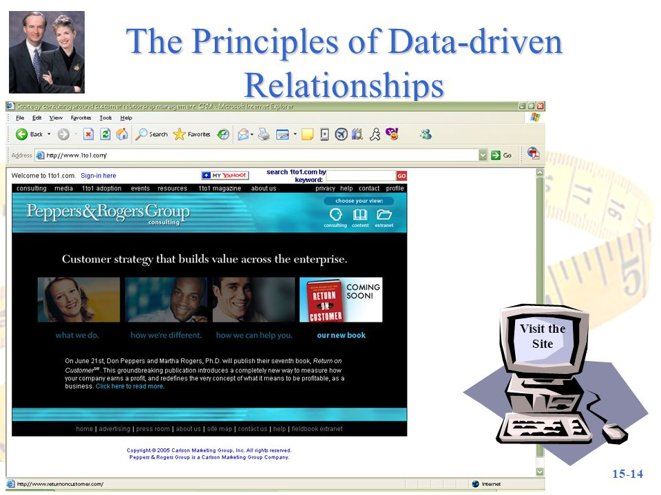 The Principles of Data-driven Relationships