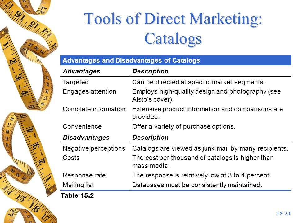 Tools of Direct Marketing: Catalogs