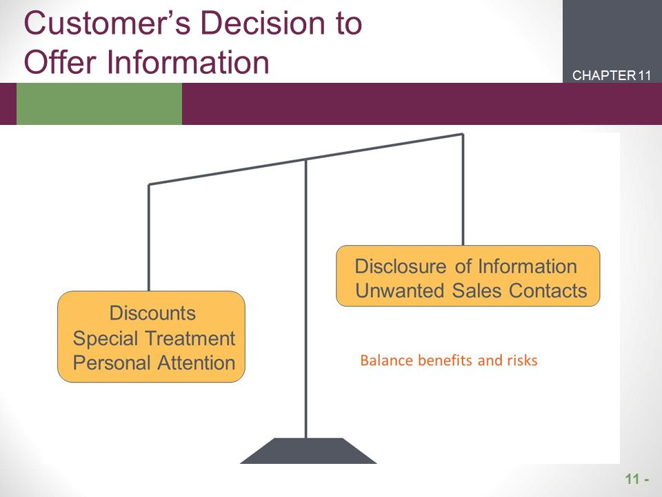 Customer's Decision to Offer Information