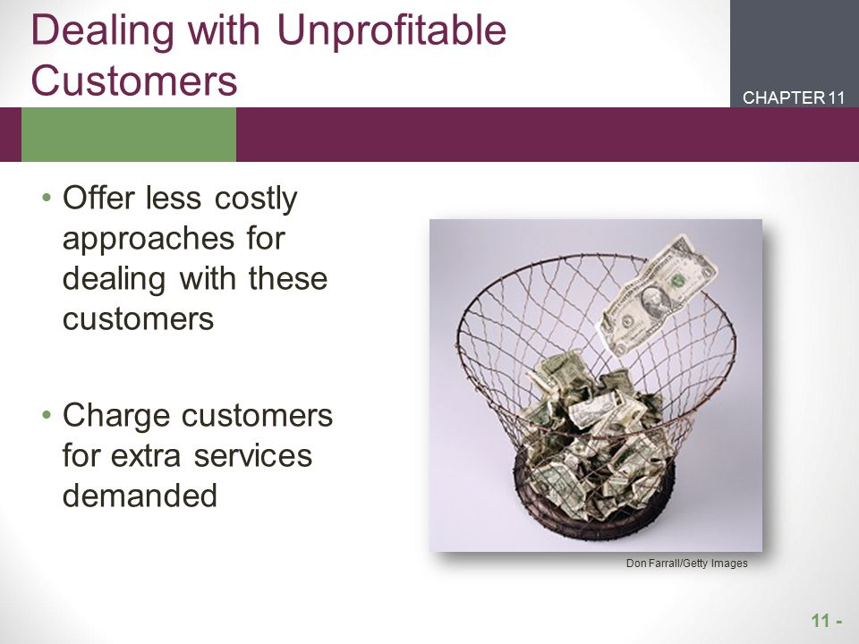 Dealing with Unprofitable Customers