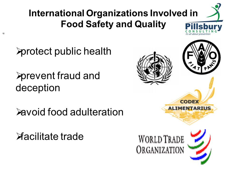 International Organizations Involved in Food Safety and Quality