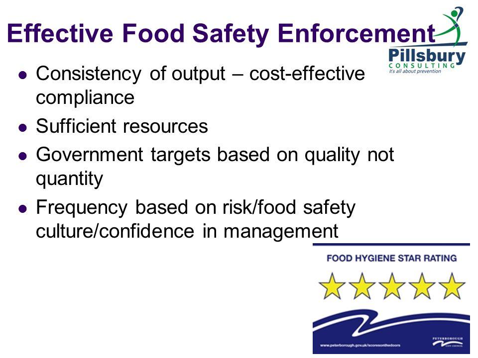 Effective Food Safety Enforcement