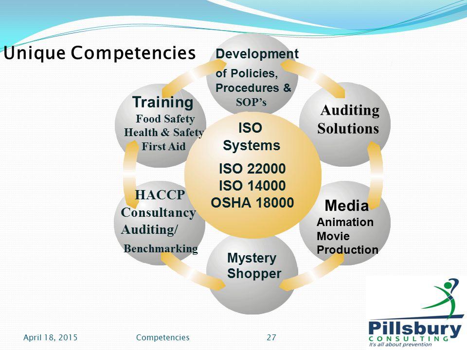 Unique Competencies Training Auditing Solutions