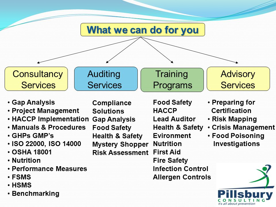 Food Safety Culture And Effective Food Control Systems