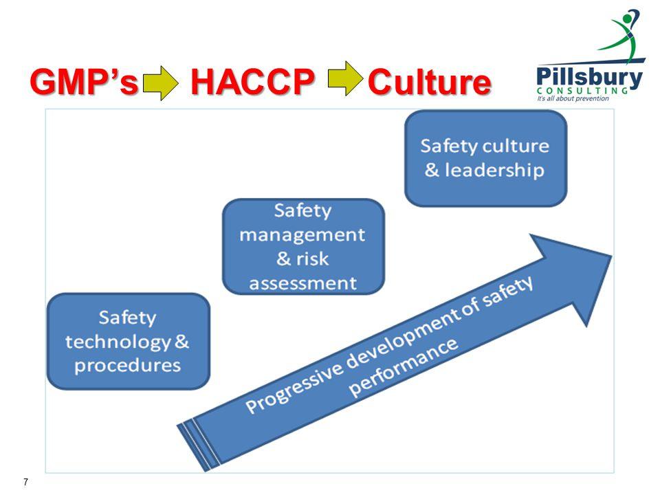 GMP's HACCP Culture