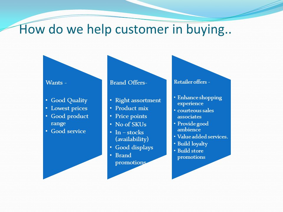 How do we help customer in buying..